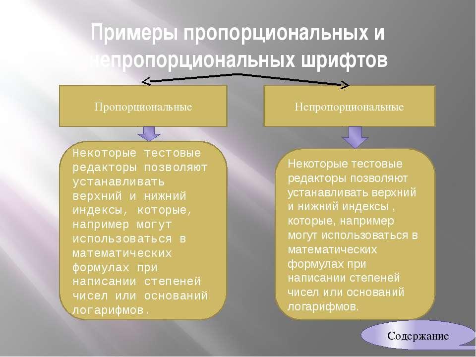 Литература Н. Д. Угринович «Информатика и ИКТ» И.Семакина «Задачник-Практикум...