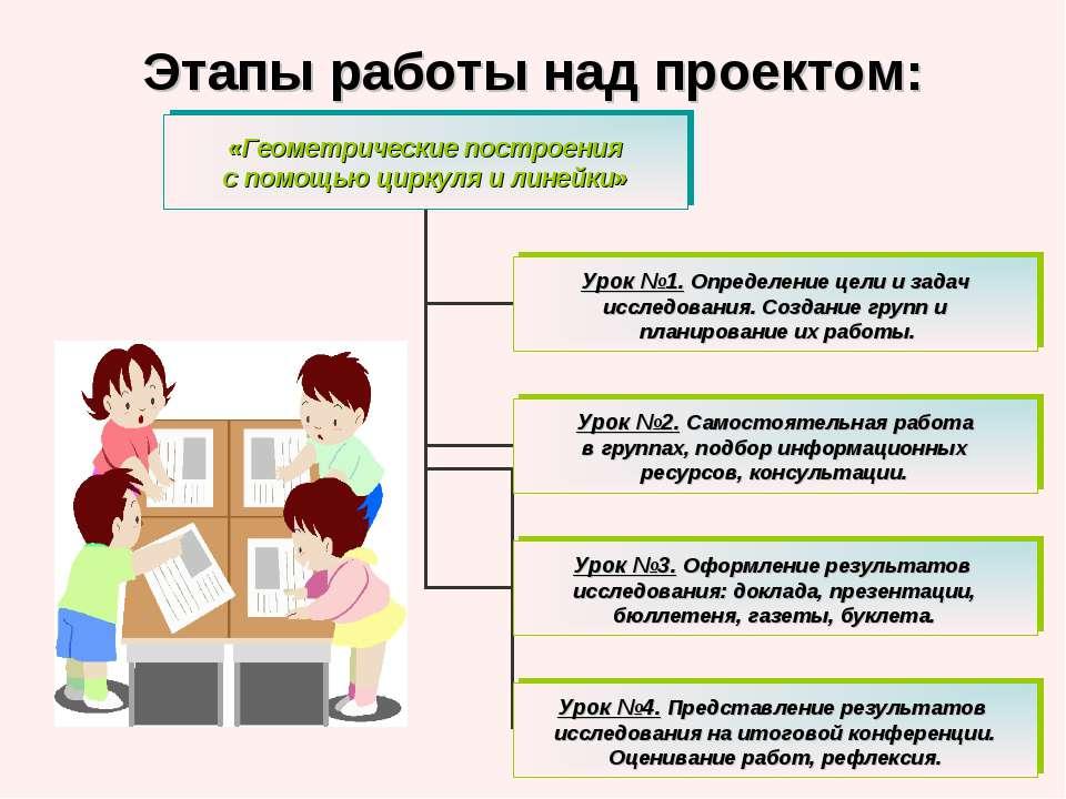 Этапы работы над проектом: