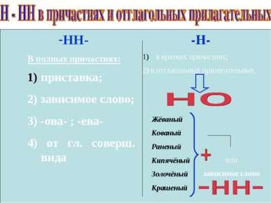 НН- В полных причастиях: приставка; 2) зависимое слово; 3) -ова- ; -ева- 4) о...