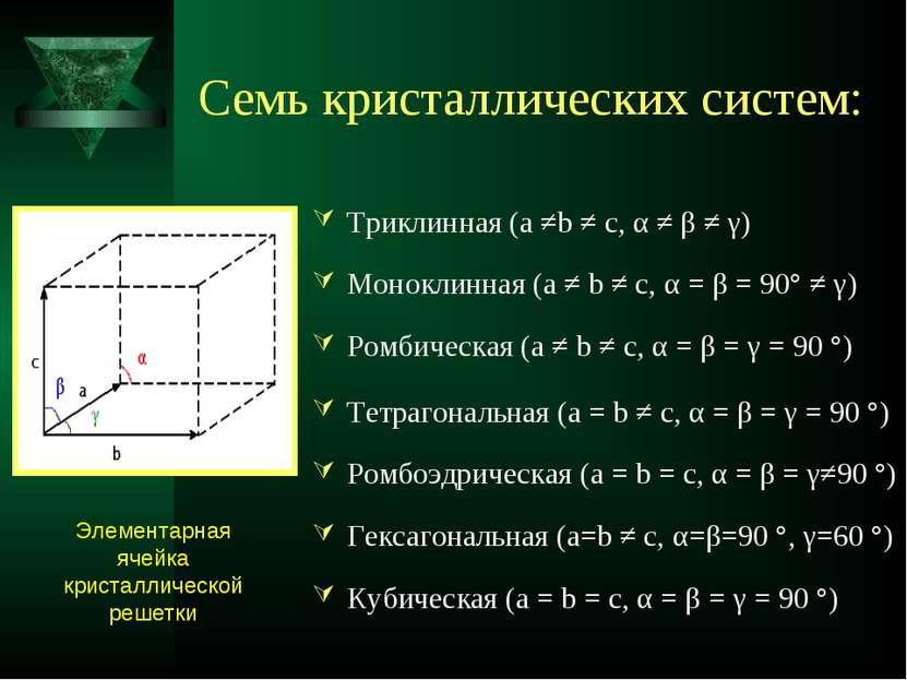 Семь кристаллических систем: Триклинная (a ≠b ≠ c, α ≠ β ≠ γ) Моноклинная (a ...