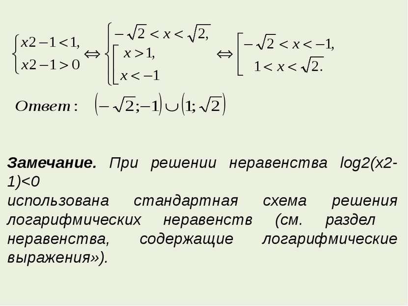 Замечание. При решении неравенства log2(x2-1)