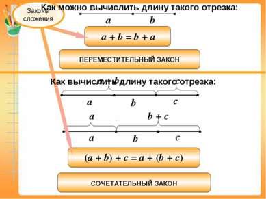 a b a b c a + b c b + c a Законы сложения Как можно вычислить длину такого от...