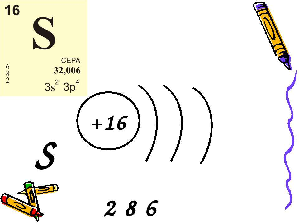 S 2 8 6 +16