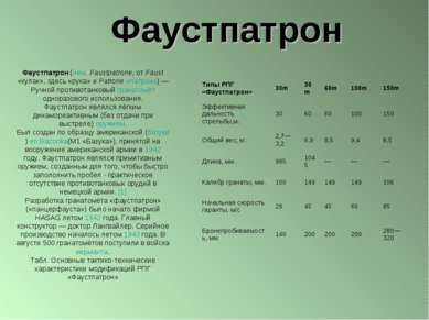 Фаустпатрон Фаустпатрон (нем. Faustpatrone, от Faust «кулак», здесь «рука» и ...