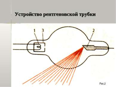 Устройство рентгеновской трубки В настоящее время для получения рентгеновск...