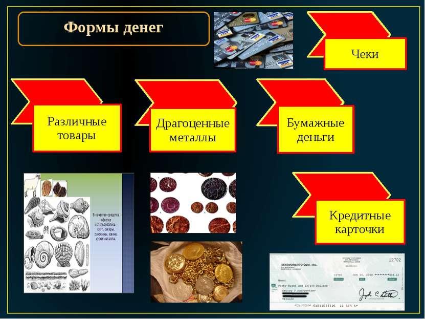 Кредитные карточки Формы денег Драгоценные металлы Бумажные деньги Различные ...