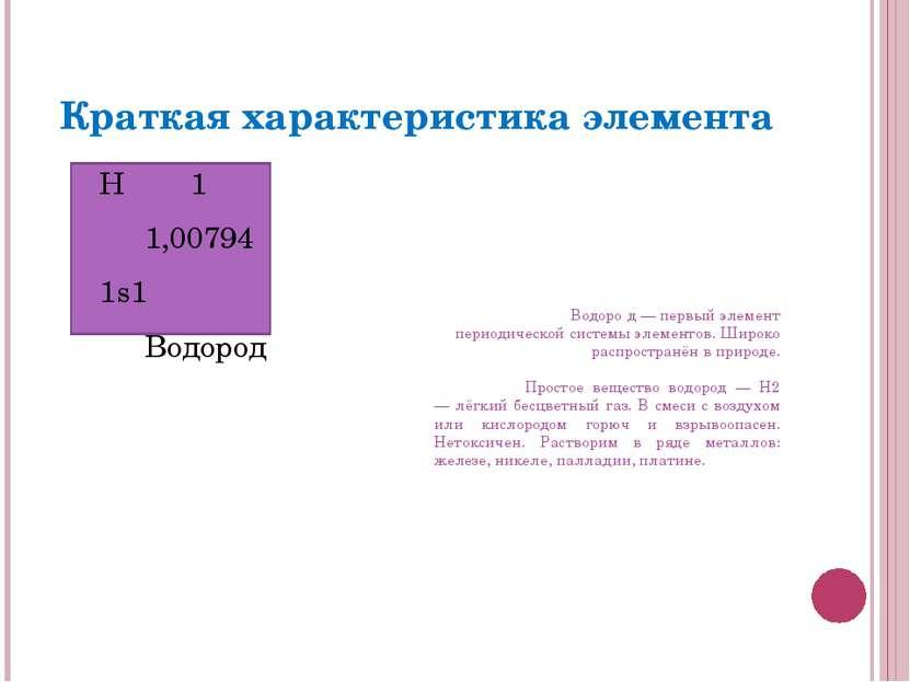 Краткая характеристика элемента H 1 1,00794 1s1 Водород Водоро д — первый эле...