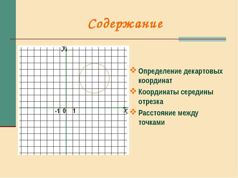 Содержание Определение декартовых координат Координаты середины отрезка Расст...
