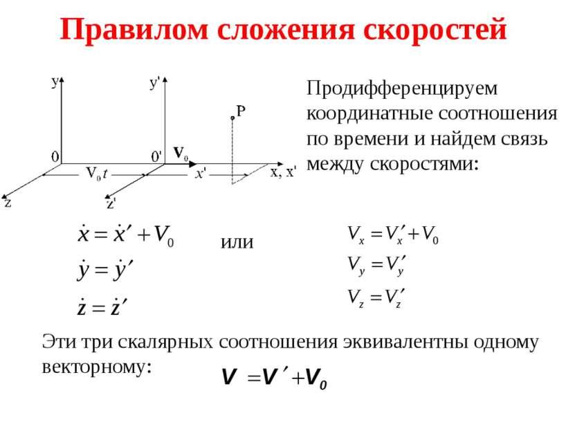 Правилом сложения скоростей Продифференцируем координатные соотношения по вре...