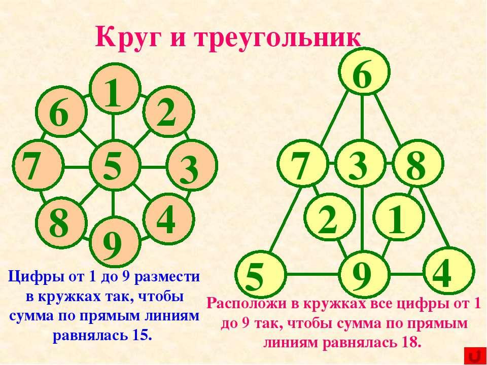 Задачи с четырьмя цифрами Во всех задачах целое число вырази цифрами 1, 2, 3 ...