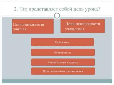 2. Что представляет собой цель урока? Цели деятельности учащегося Цели деятел...