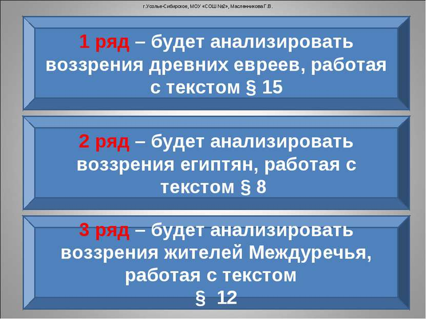 г.Усолье-Сибирское, МОУ «СОШ №2», Масленникова Г.В. 1 ряд – будет анализирова...