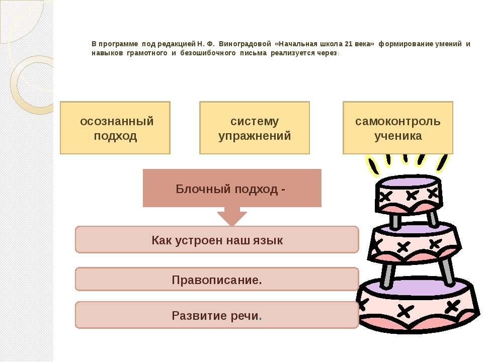 В программе под редакцией Н. Ф. Виноградовой «Начальная школа 21 века» формир...