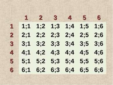 1 2 3 4 5 6 1 1;1 1;2 1;3 1;4 1;5 1;6 2 2;1 2;2 2;3 2;4 2;5 2;6 3 3;1 3;2 3;3...