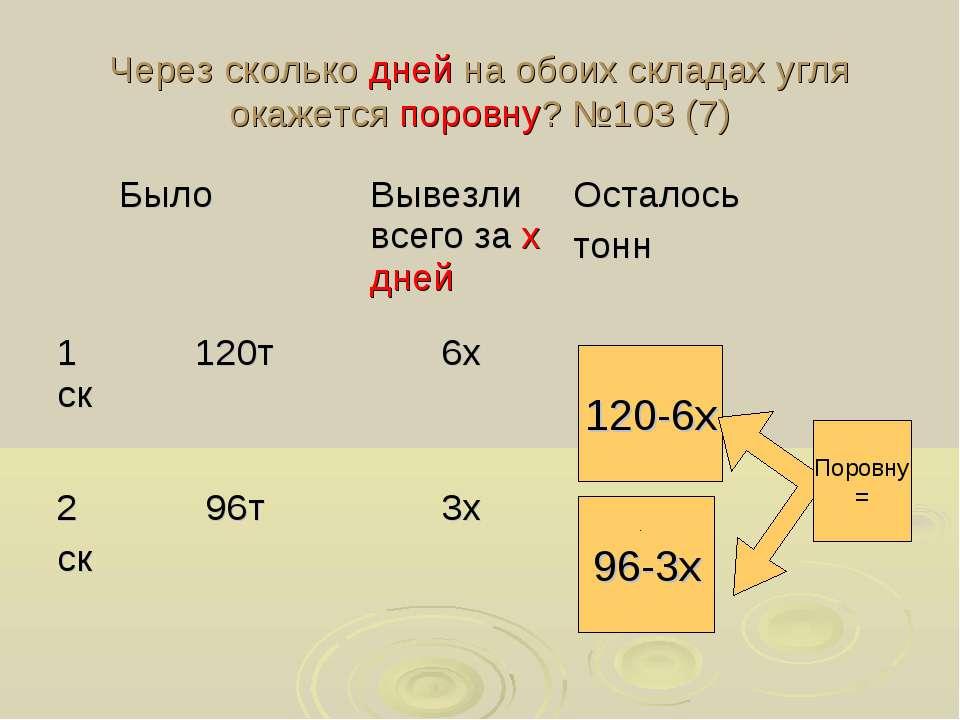 Через сколько дней на обоих складах угля окажется поровну? №103 (7) 120-6х 96...