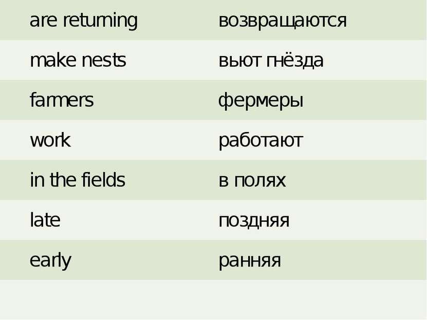 are returning возвращаются make nests вьют гнёзда farmers фермеры work работа...