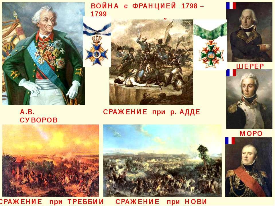 ВОЙНА с ФРАНЦИЕЙ 1798 – 1799 ИТАЛЬЯНСКИЙ ПОХОД А.В. СУВОРОВ ШЕРЕР МАКДОНАЛЬД ...