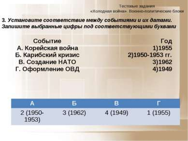 Тестовые задания «Холодная война». Военно-политические блоки 3. Установите со...