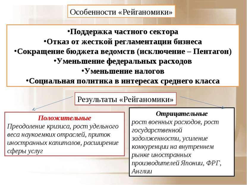 Особенности «Рейганомики» Поддержка частного сектора Отказ от жесткой регламе...