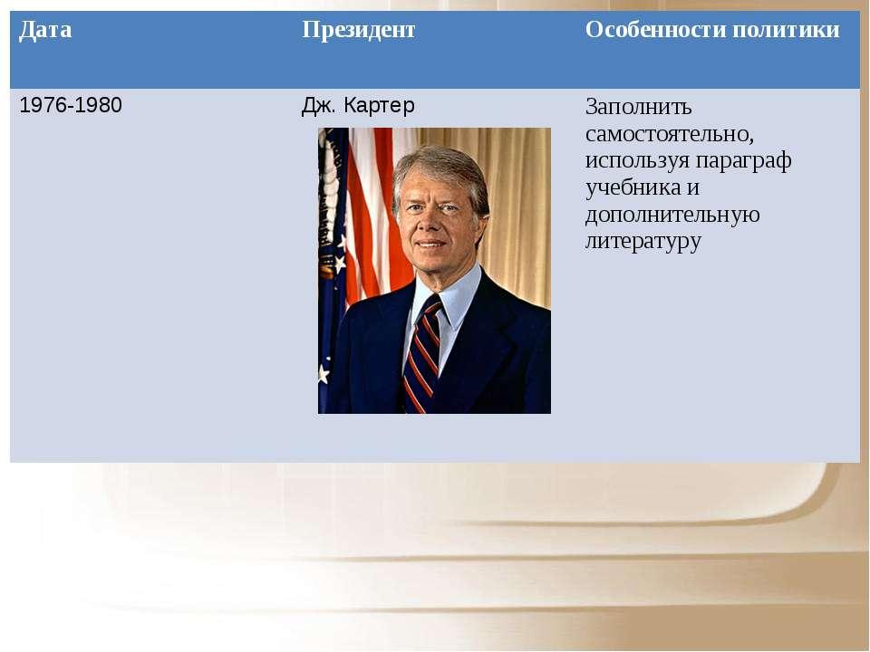 Дата Президент Особенности политики 1976-1980 Дж. Картер Заполнить самостояте...
