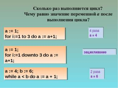 Сколько раз выполняется цикл? Чему равно значение переменной а после выполнен...