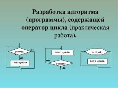 Разработка алгоритма (программы), содержащей оператор цикла (практическая раб...