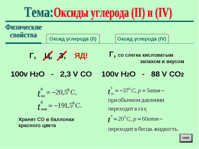 Оксид углерода (II) Оксид углерода (IV) Г, Ц, З, ЯД! Г, со слегка кисловатым ...