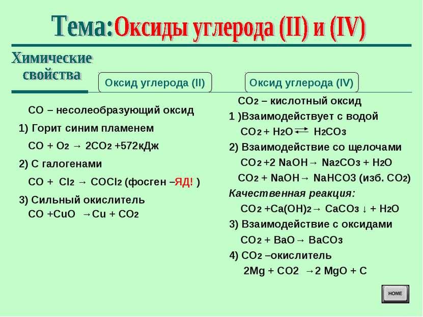 Оксид углерода (II) Оксид углерода (IV) СО – несолеобразующий оксид 1) Горит ...