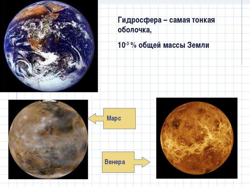 Гидросфера – самая тонкая оболочка, 10-3 % общей массы Земли Марс Венера
