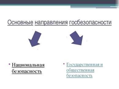Основные направления госбезопасности Национальная безопасность Государственна...