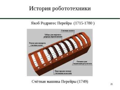 * История робототехники Якоб Родригес Перейра (1715-1780 ) Счётная машина Пер...