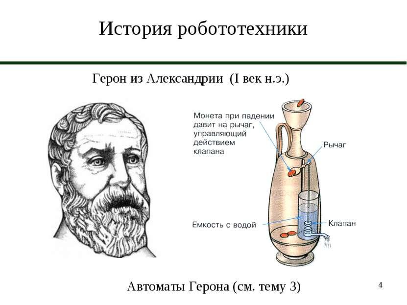 * История робототехники Герон из Александрии (I век н.э.) Автоматы Герона (см...