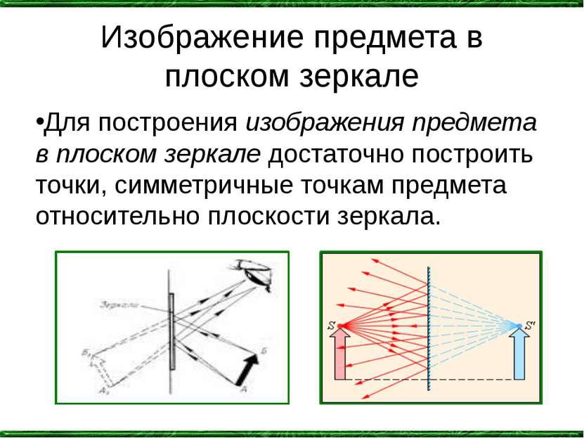 Изображение предмета в плоском зеркале Для построения изображения предмета в ...