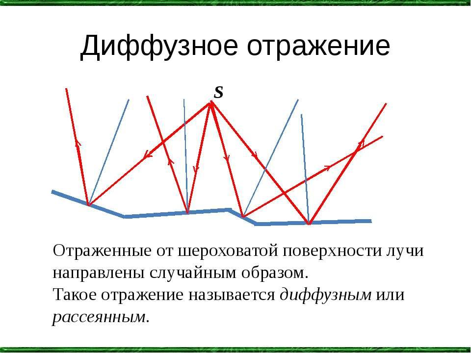 Диффузное отражение S Отраженные от шероховатой поверхности лучи направлены с...