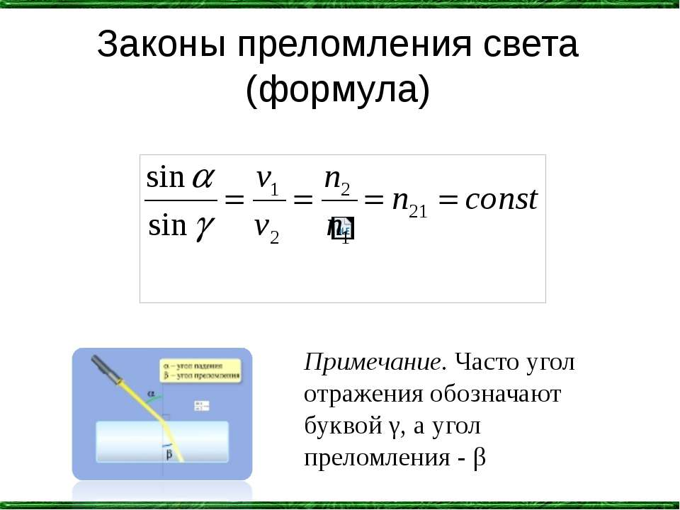 Законы преломления света (формула) Примечание. Часто угол отражения обозначаю...