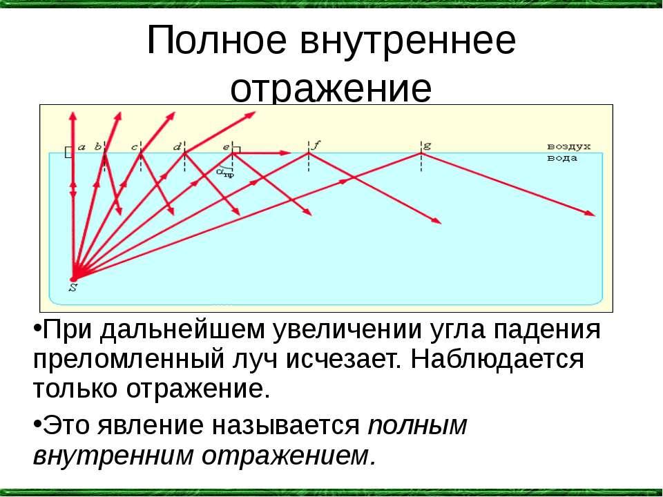 Полное внутреннее отражение При дальнейшем увеличении угла падения преломленн...