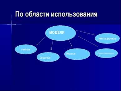По области использования Учебные Игровые Научно-технические МОДЕЛИ Опытные Им...