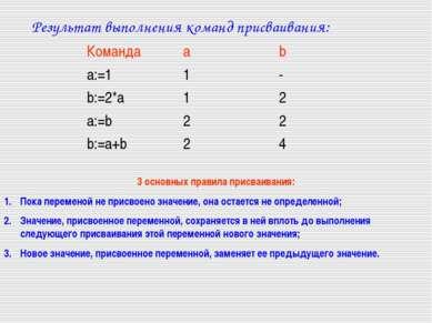 Результат выполнения команд присваивания: 3 основных правила присваивания: По...