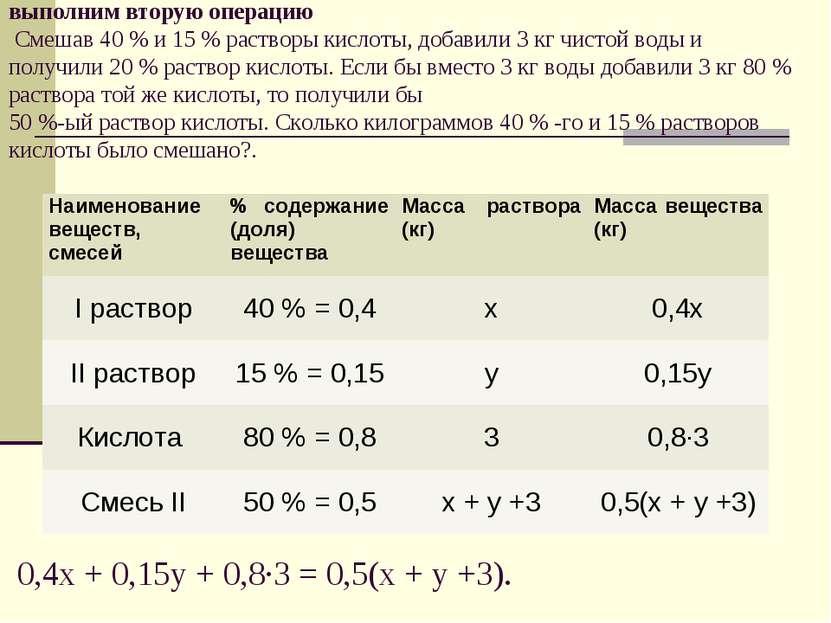 выполним вторую операцию Смешав 40 % и 15 % растворы кислоты, добавили 3 кг ч...