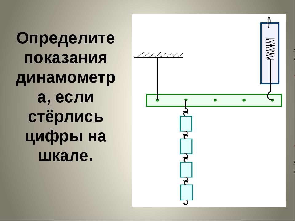 Определите показания динамометра, если стёрлись цифры на шкале.