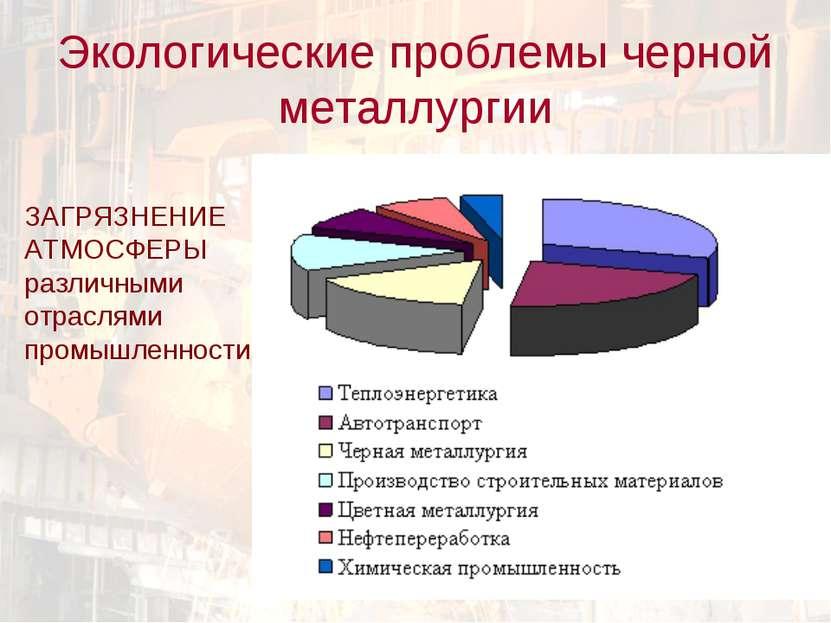 Экологические проблемы черной металлургии ЗАГРЯЗНЕНИЕ АТМОСФЕРЫ различными от...