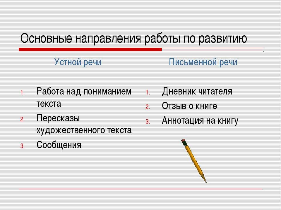 Основные направления работы по развитию Устной речи Работа над пониманием тек...