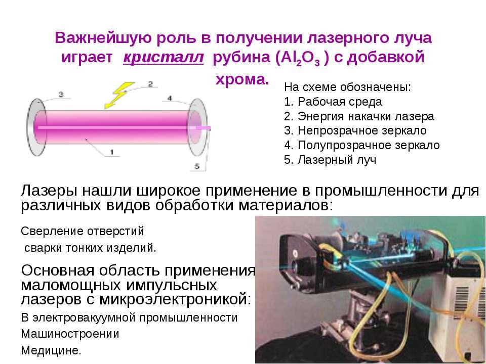 Сверление отверстий сварки тонких изделий. Основная область применения маломо...