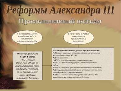 К руководству эконо- микой Александр III привлекает учёных-экономистов В конц...