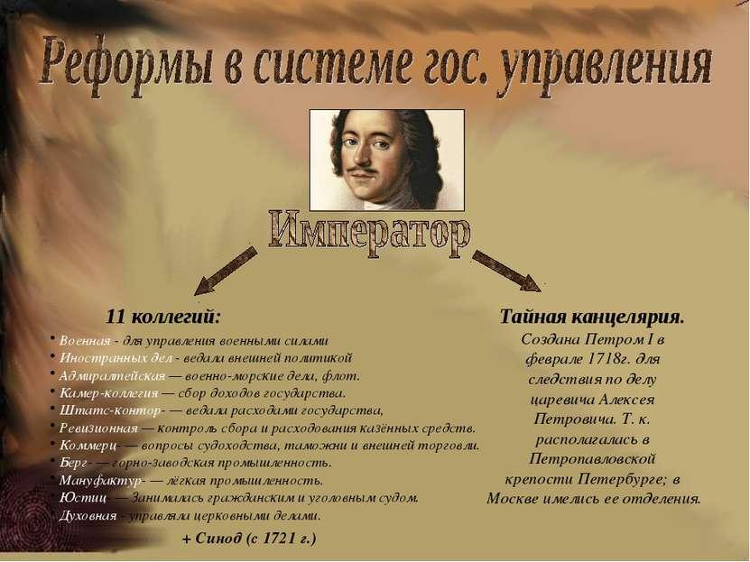 Тайная канцелярия. Создана Петром I в феврале 1718г. для следствия по делу ца...