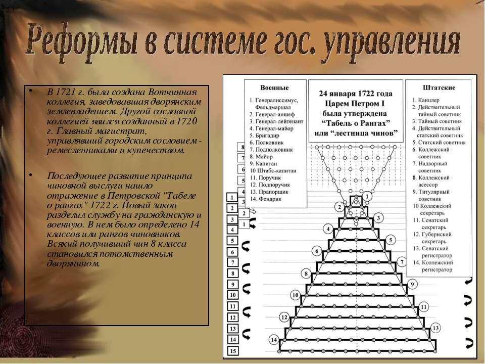 В 1721 г. была создана Вотчинная коллегия, заведовавшая дворянским землевладе...