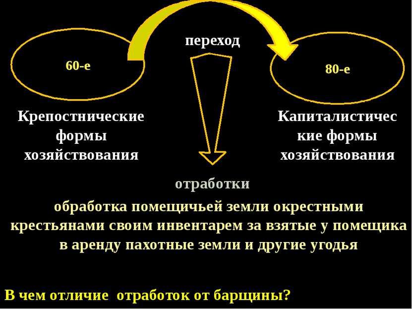 60-е 80-е переход Крепостнические формы хозяйствования Капиталистические форм...
