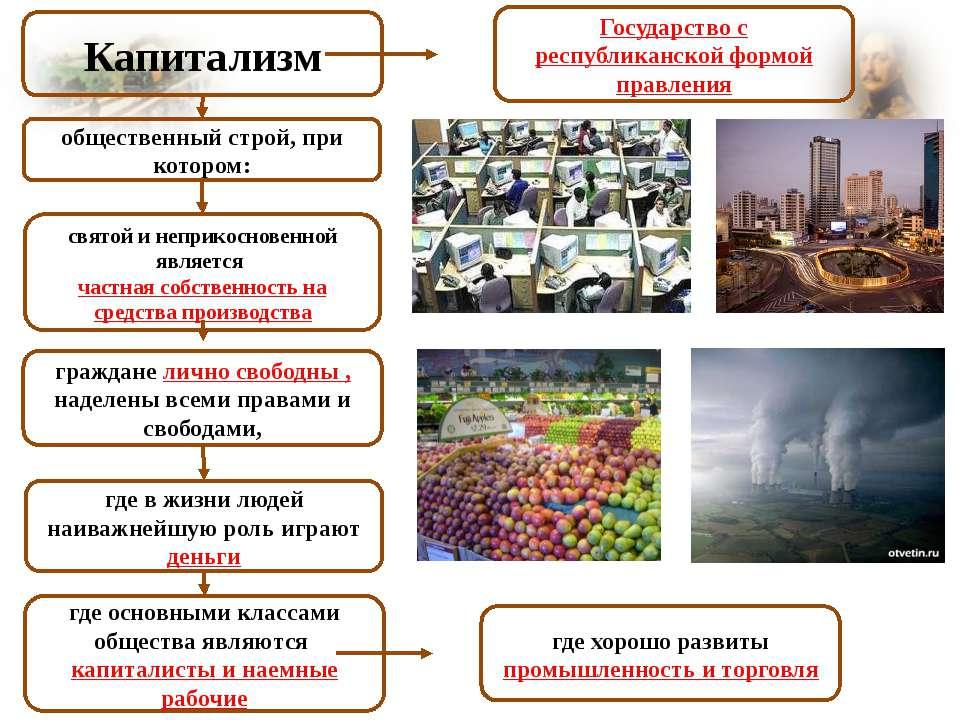 Капитализм общественный строй, при котором: святой и неприкосновенной являетс...