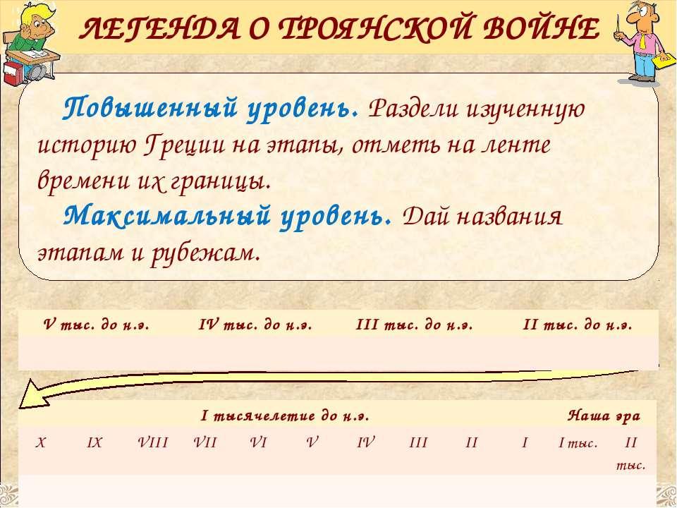 Повышенный уровень. Раздели изученную историю Греции на этапы, отметь на лент...