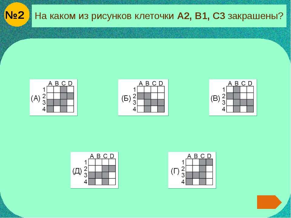 На каком из рисунков клеточки А2, В1, С3 закрашены? №2